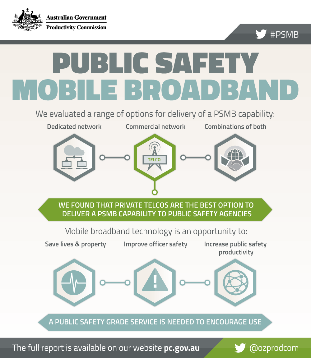 Australia's Public Safety Mobile Broadband (PSMB) Project  Taken Another Step Forward